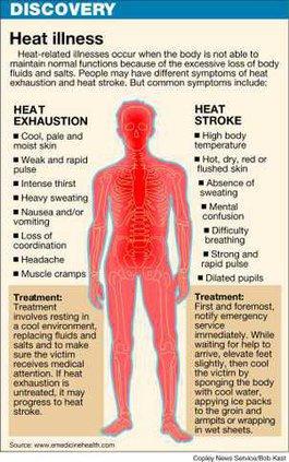 heat info box1